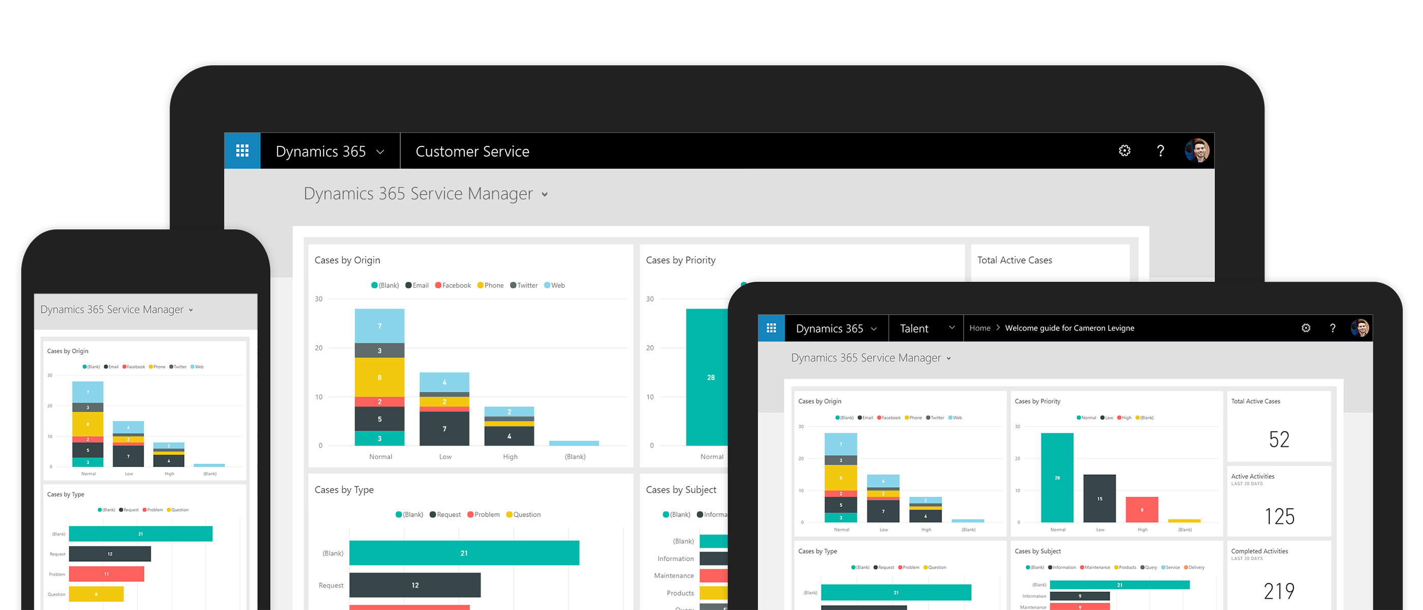 Microsoft Dynamics 365 for Customer Service Free Trial