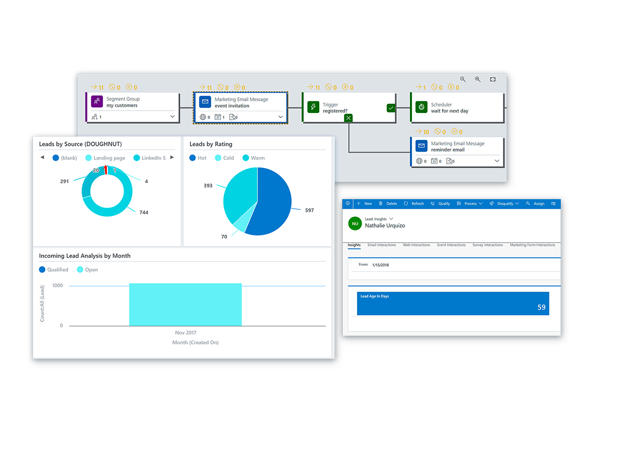 Microsoft Dynamics 365 for Marketing dashboards