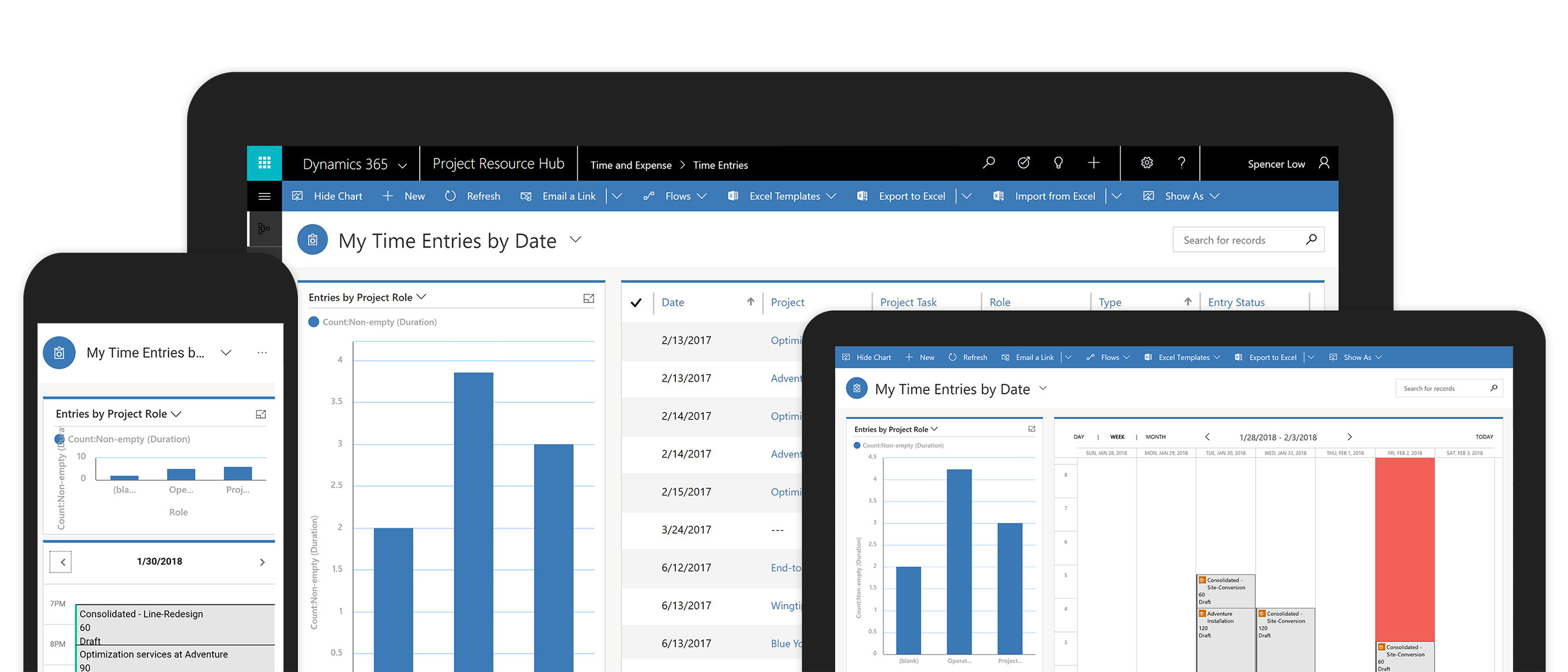 Microsoft Dynamics 365 for Project Service Automation Free Trial