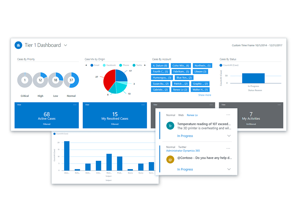 Microsoft Dynamics 365 for Customer Service - Personalised service