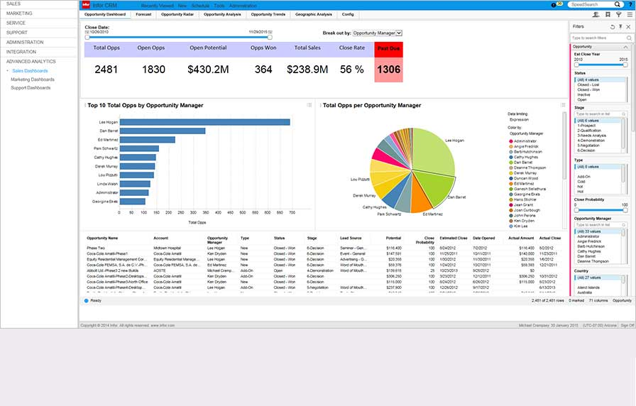 Infor CRM Mobile