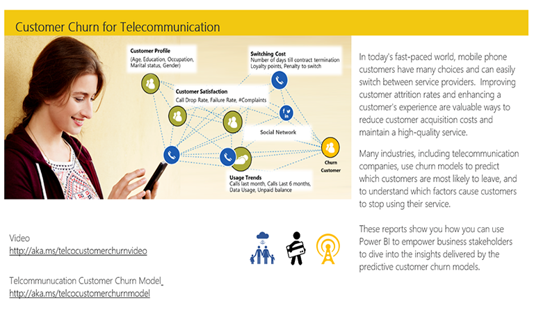 Power BI for Telecommunications Insights